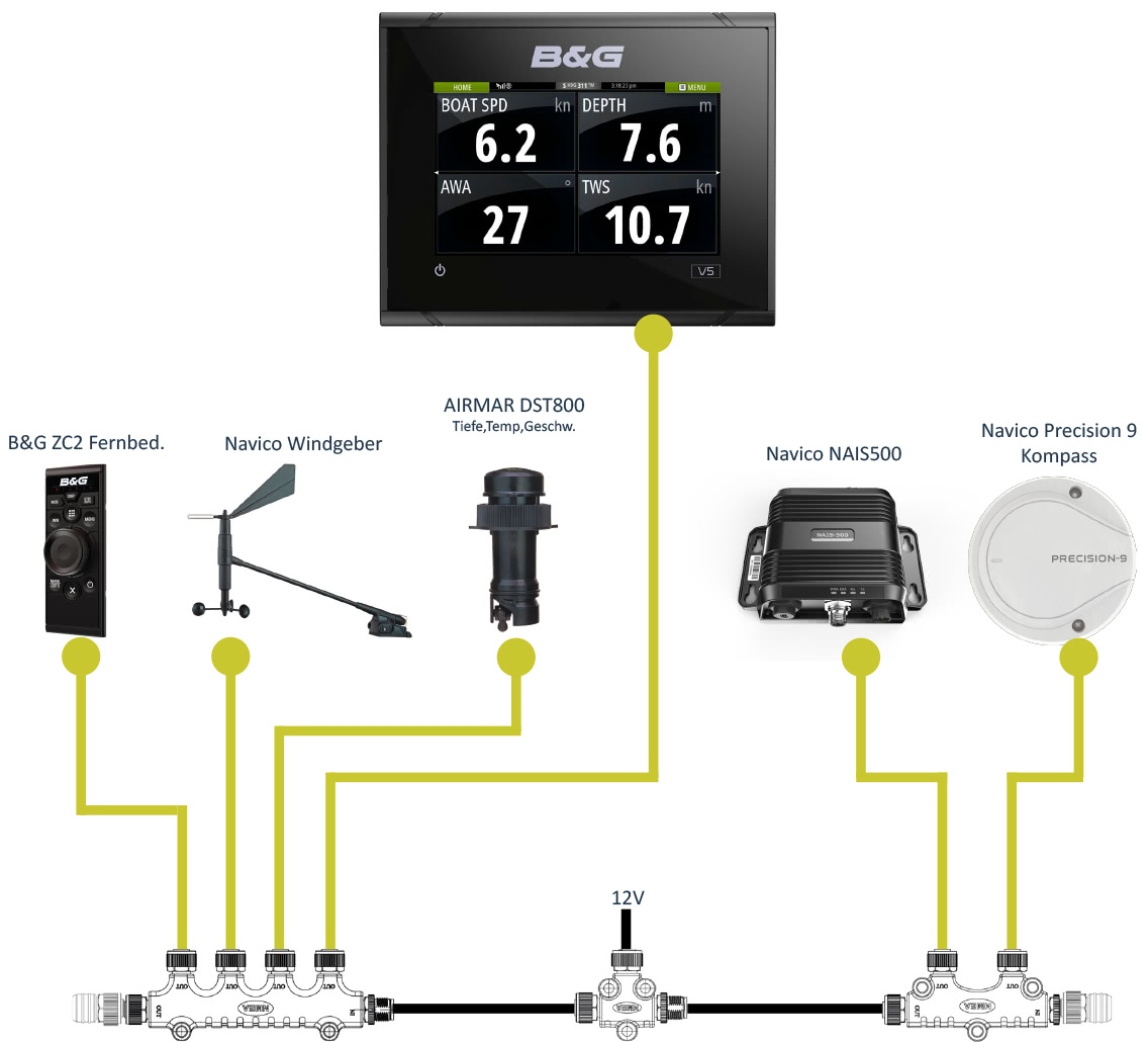 Bg Vulcan 5 Fs Multifunction Display Only 39995 Buy Now Svb Nmea 2000 Wiring Diagram Full Nmea2000 Connectivity Use The 5fs As An Instrument And Always Keep Eye On Important Data With A Clear Configurable