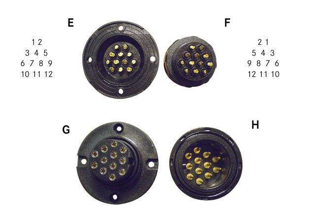 Wasserdichter Stecker 5-polig