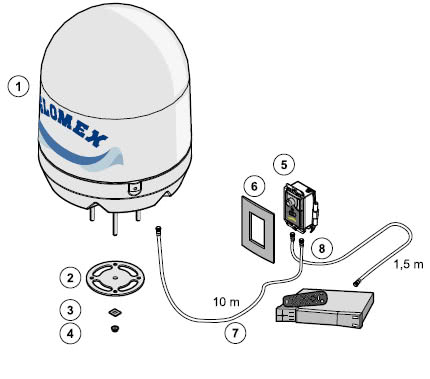 GLOMEX Satelliten TV Antenne V8001S2