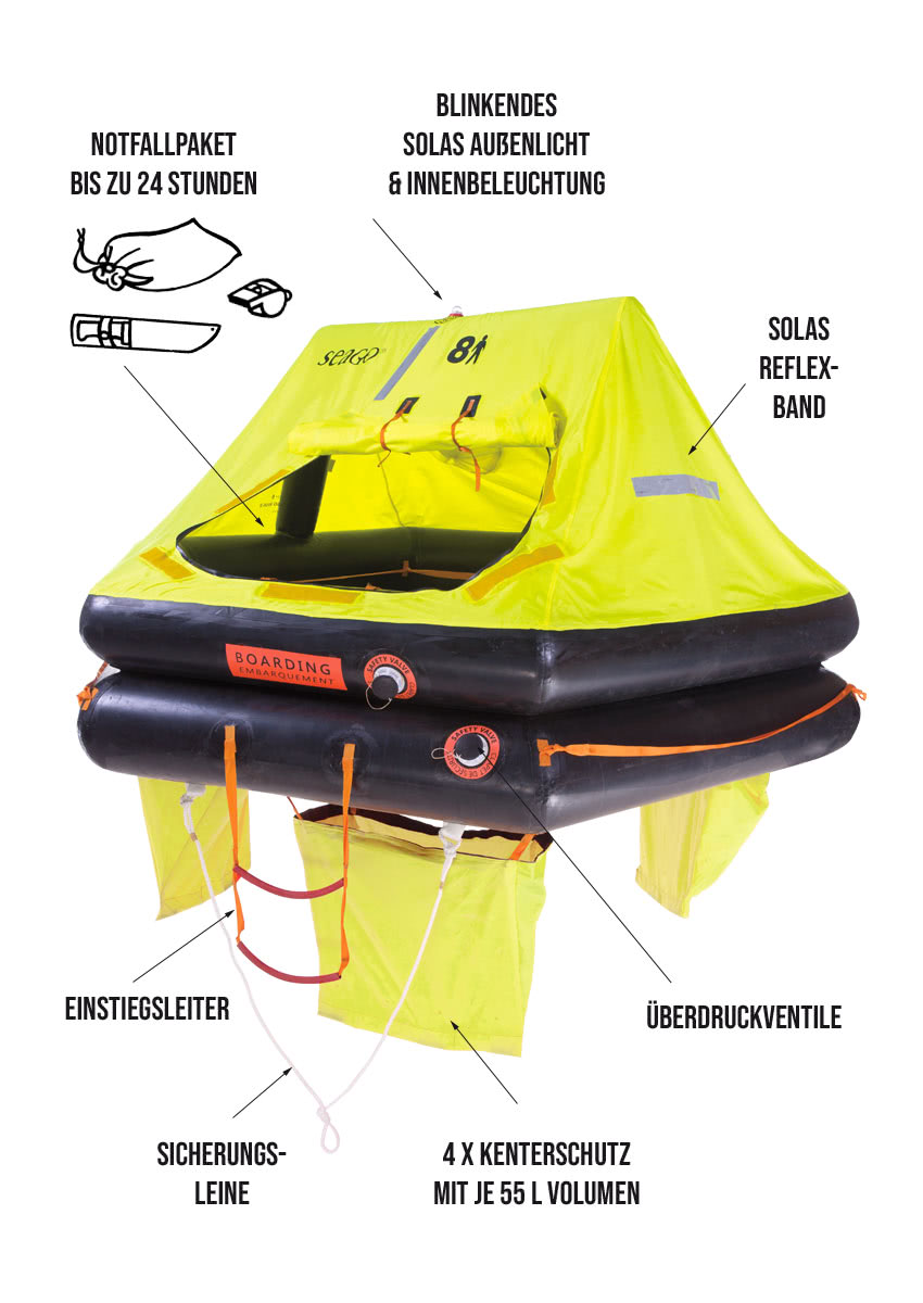 SEATEC Life Raft ISO 9650-2