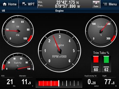 Motor data display