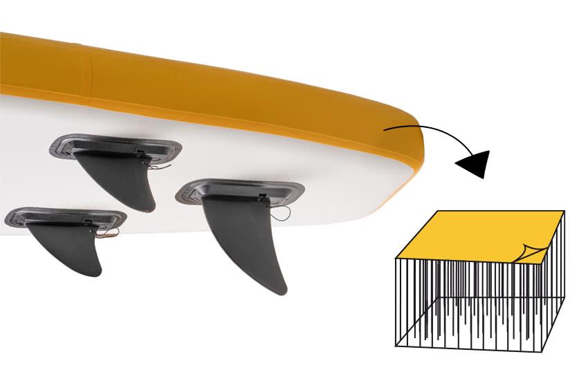 Immagine del dettaglio del punto goccia